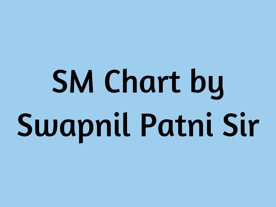 SM Chart by Swapnil Patni Sir