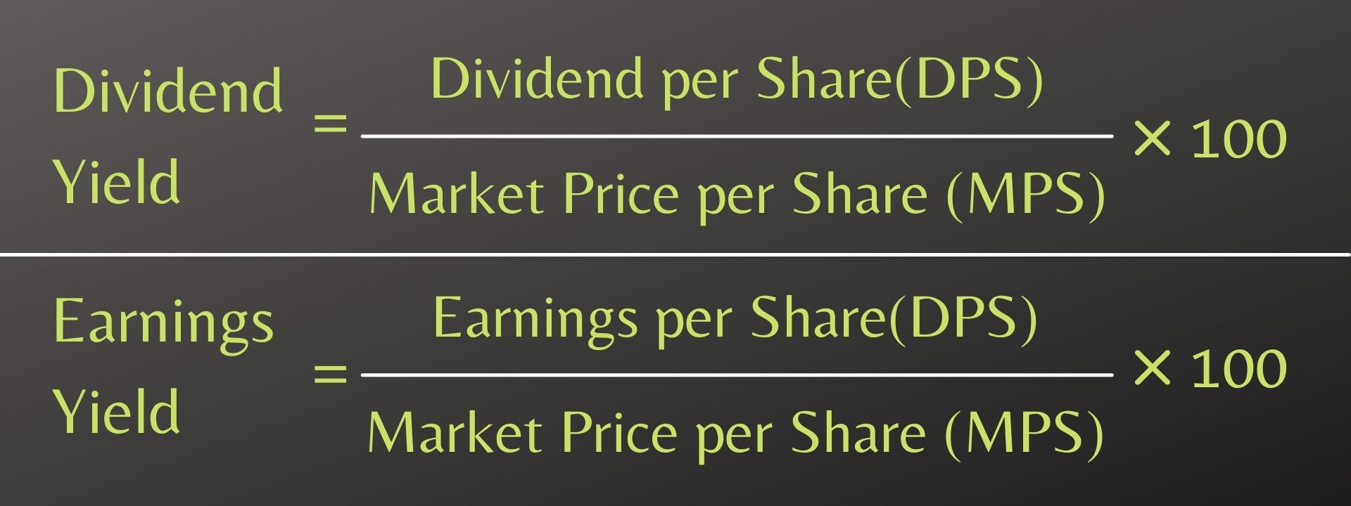 Dividend and Earning Yield